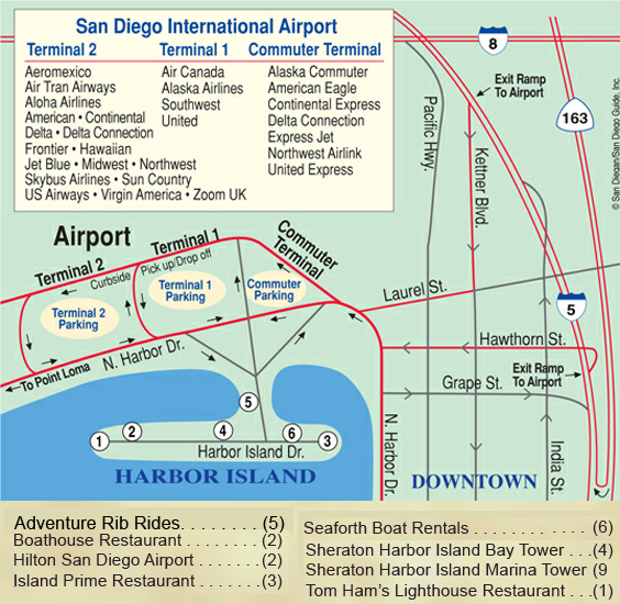 Harbor Island and San Diego Airport